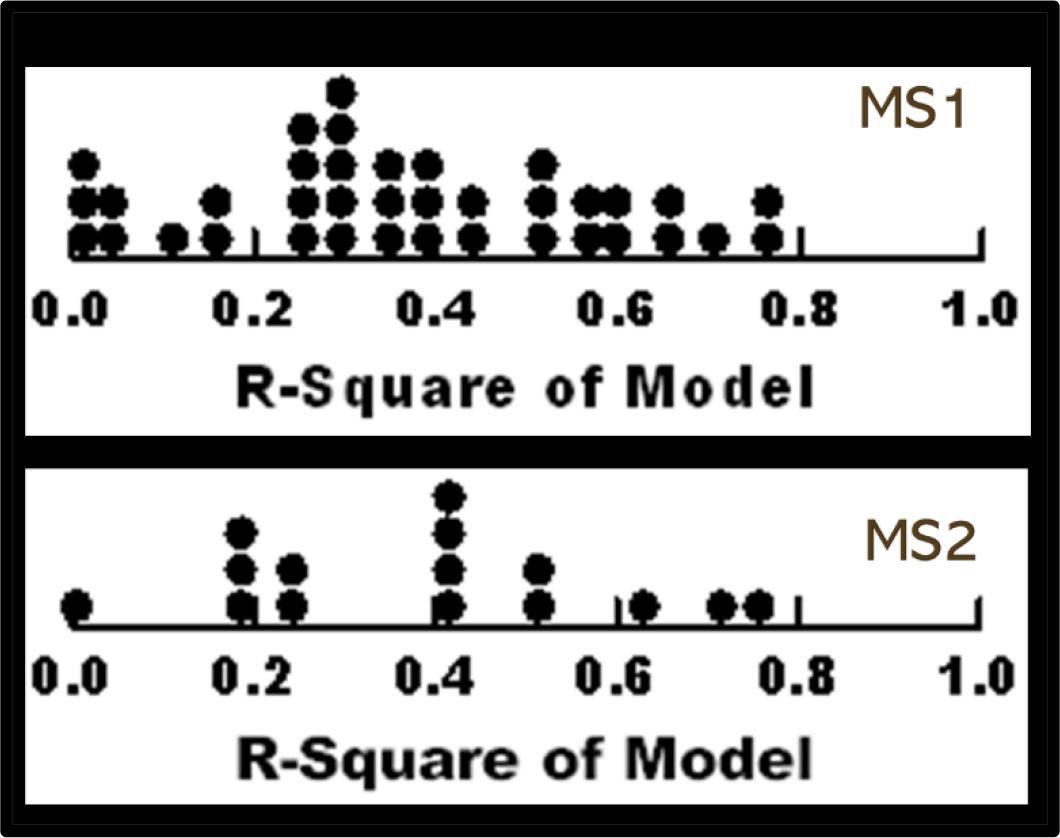 Mind Genomics-025 - ASMHS Journal_F4